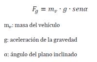 Resistencia gravitatoria